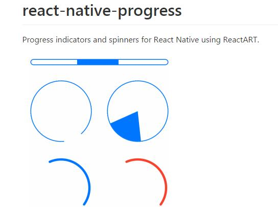 Progress indicators and spinners for React Native