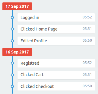 a react component to display event in a vertical timeline format