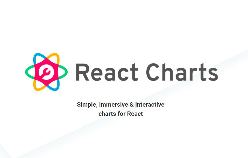 Declarative and fluid data visualizations for React