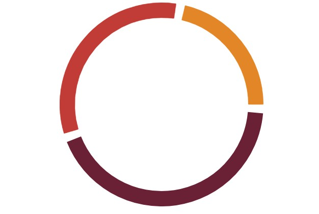 Lightweight but versatile SVG pie/doughnut charts for React