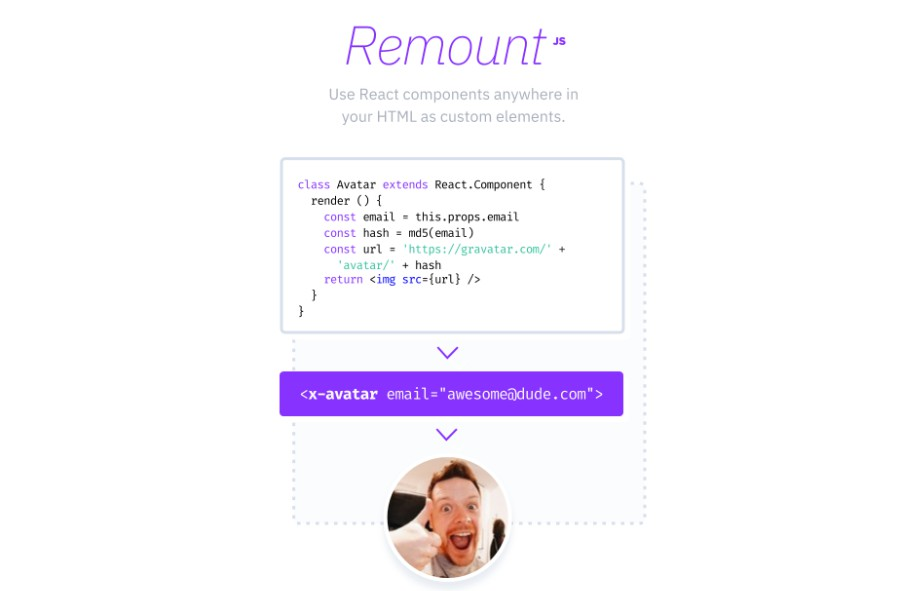 Mount React components to the DOM using custom elements