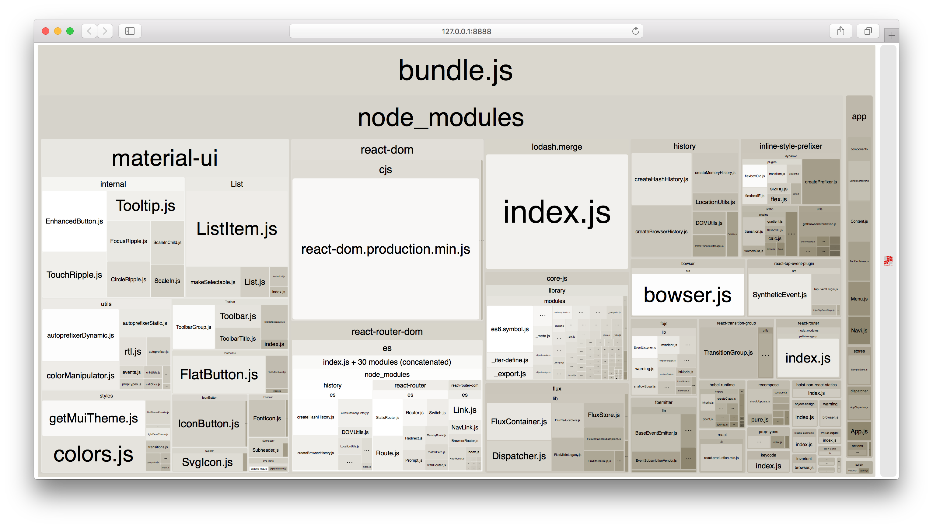 webpack-bundle-analyzer