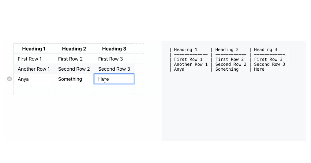 Markdown Table Generator in React